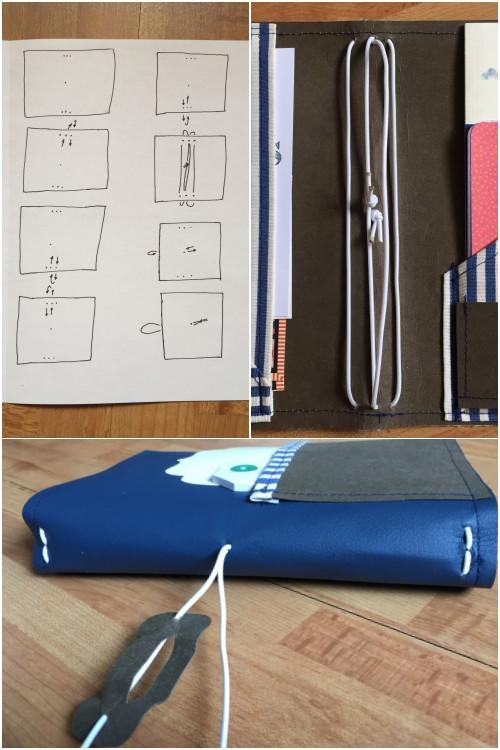 Die Anordnung der Gummibänder im DIY Fauxdori aus SnapPap, Kunstleder und Streifen-Stoff