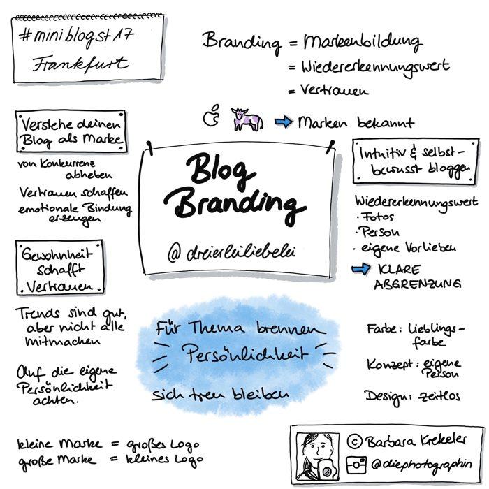 Digitaler Sketchnote Versuch - Blog Branding - Miniblogst 2017 - diephotographin