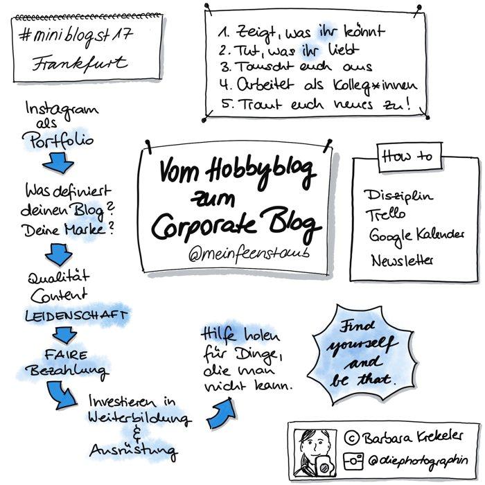 Digitaler Sketchnote Versuch - Vom Hobbyblog zum Corporate Blog - Miniblogst 2017 - diephotographin