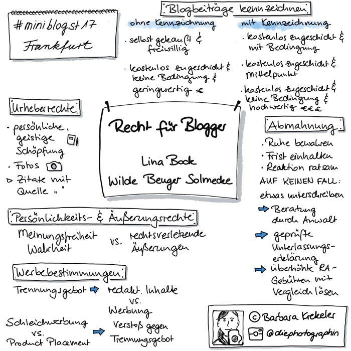 Digitaler Sketchnote Versuch - Recht für Blogger - Miniblogst 2017 - diephotographin