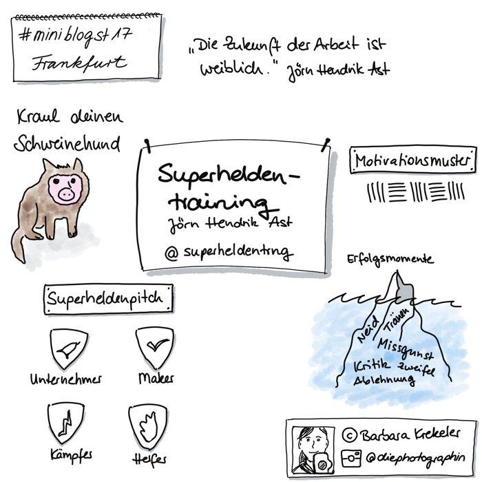 Digitaler Sketchnote Versuch - Superheldentraining - Miniblogst 2017 - diephotographin