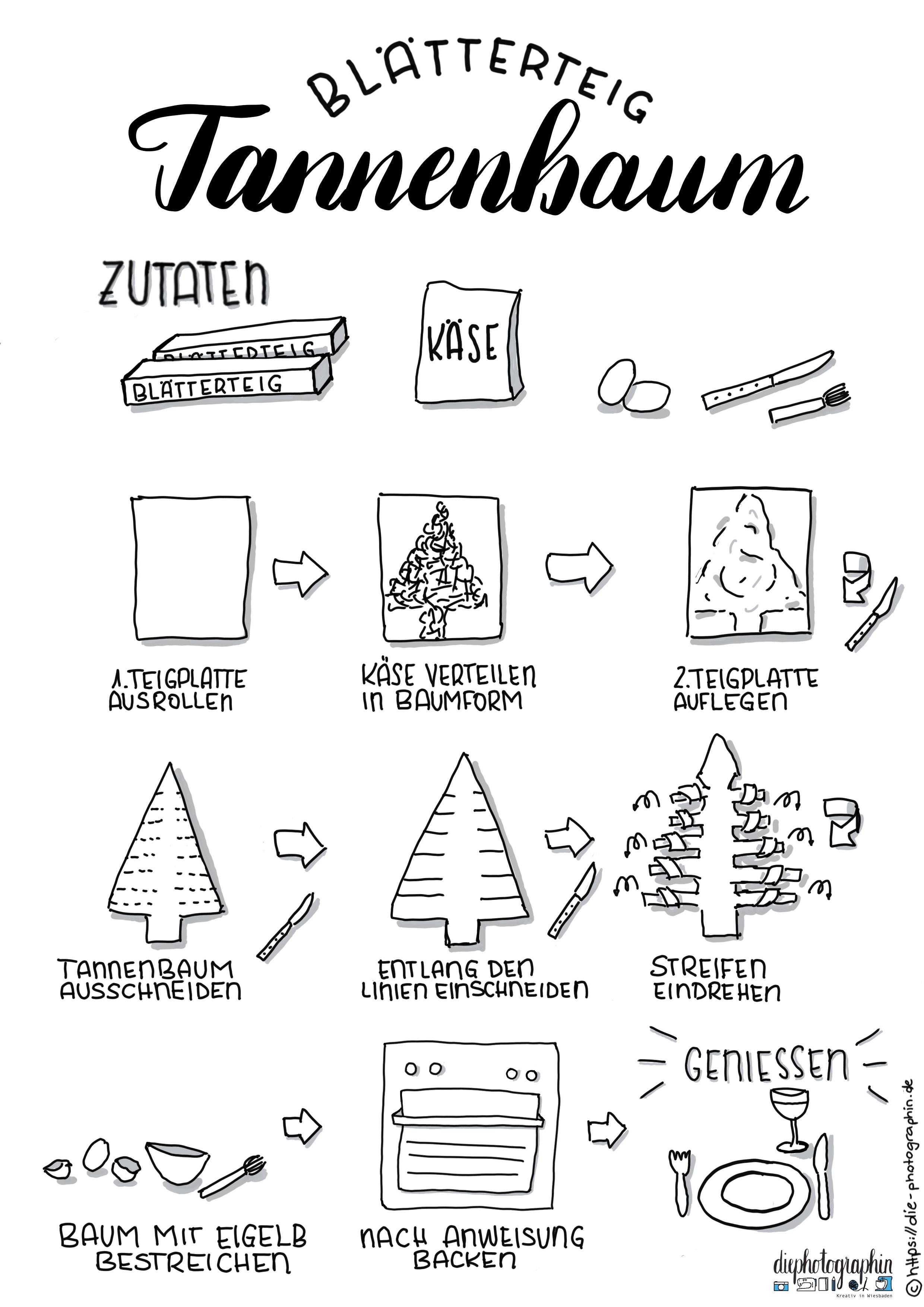Sketchnote Rezept - Blätterteig Tannenbaum - diephotographin [Klick auf Bild öffnet das pdf]