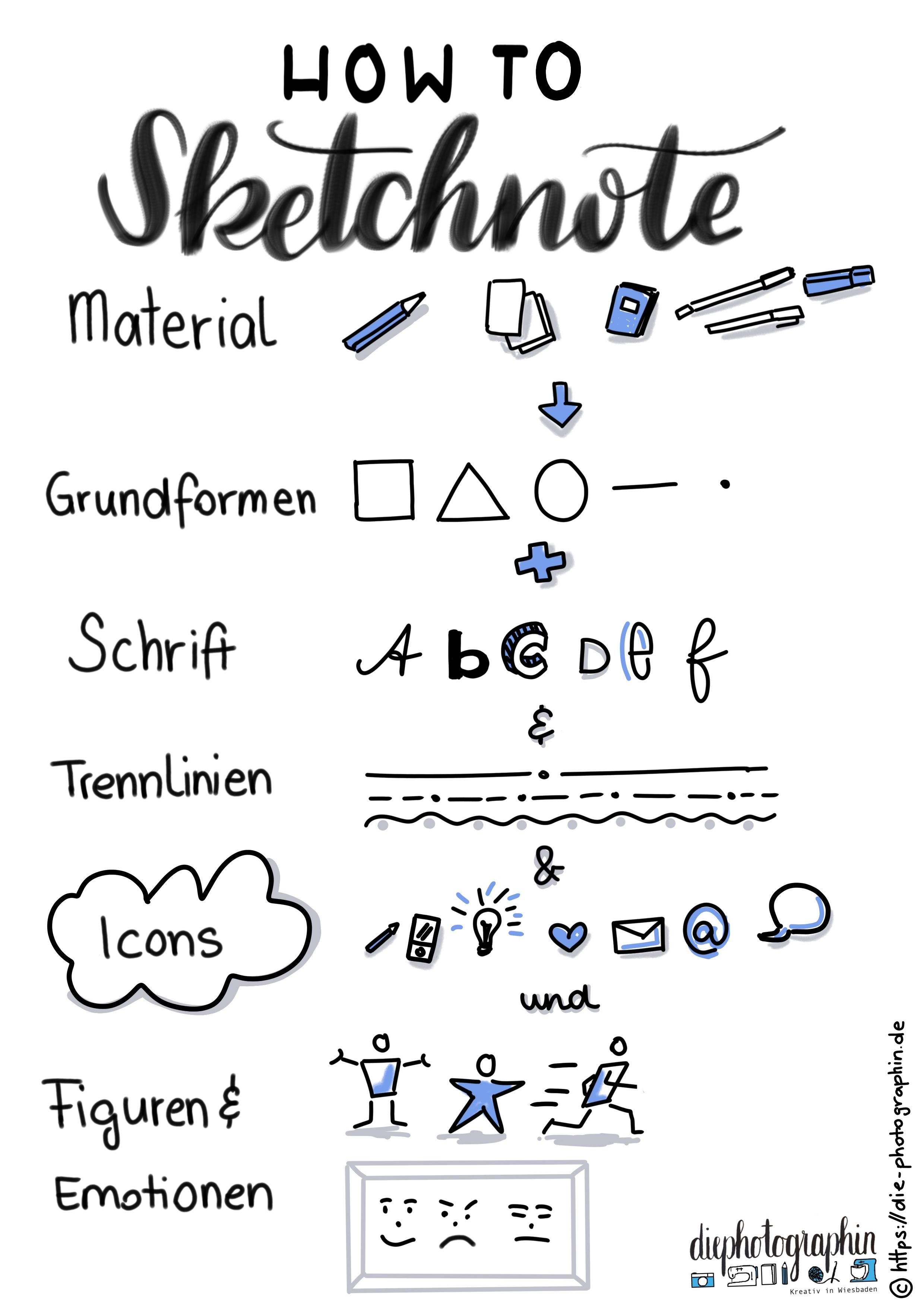 How to Sketchnote – diephotographin [Klick auf Bild öffnet das pdf]