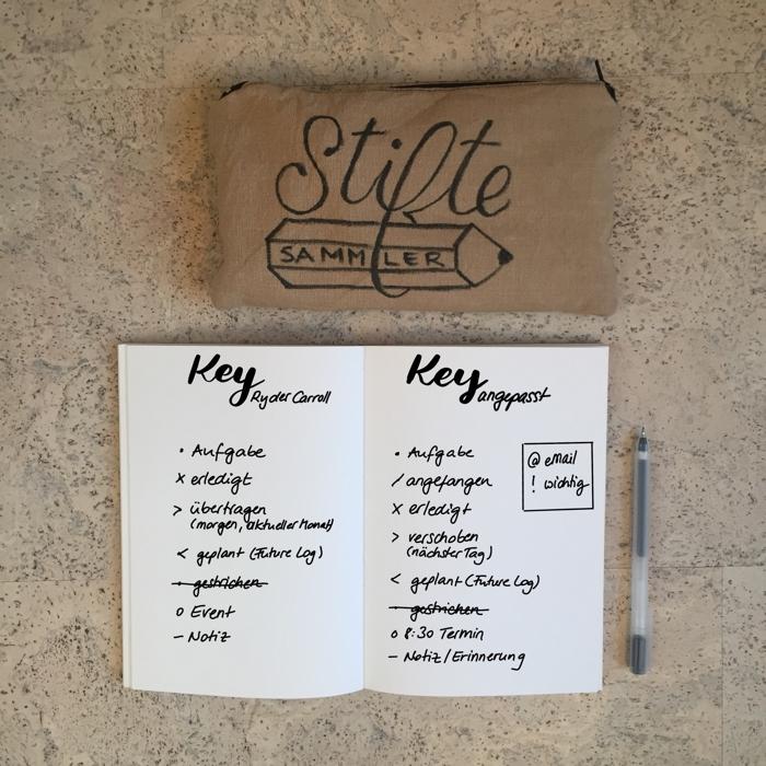 Der Key nach Ryder Carroll und meine etwas angepasste Version - Bullet Journal 101 - Increase Creativity