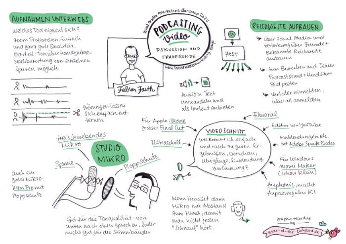 Podcasting & Video - Graphic Recording - 3. Social Media Marketing Barcamp